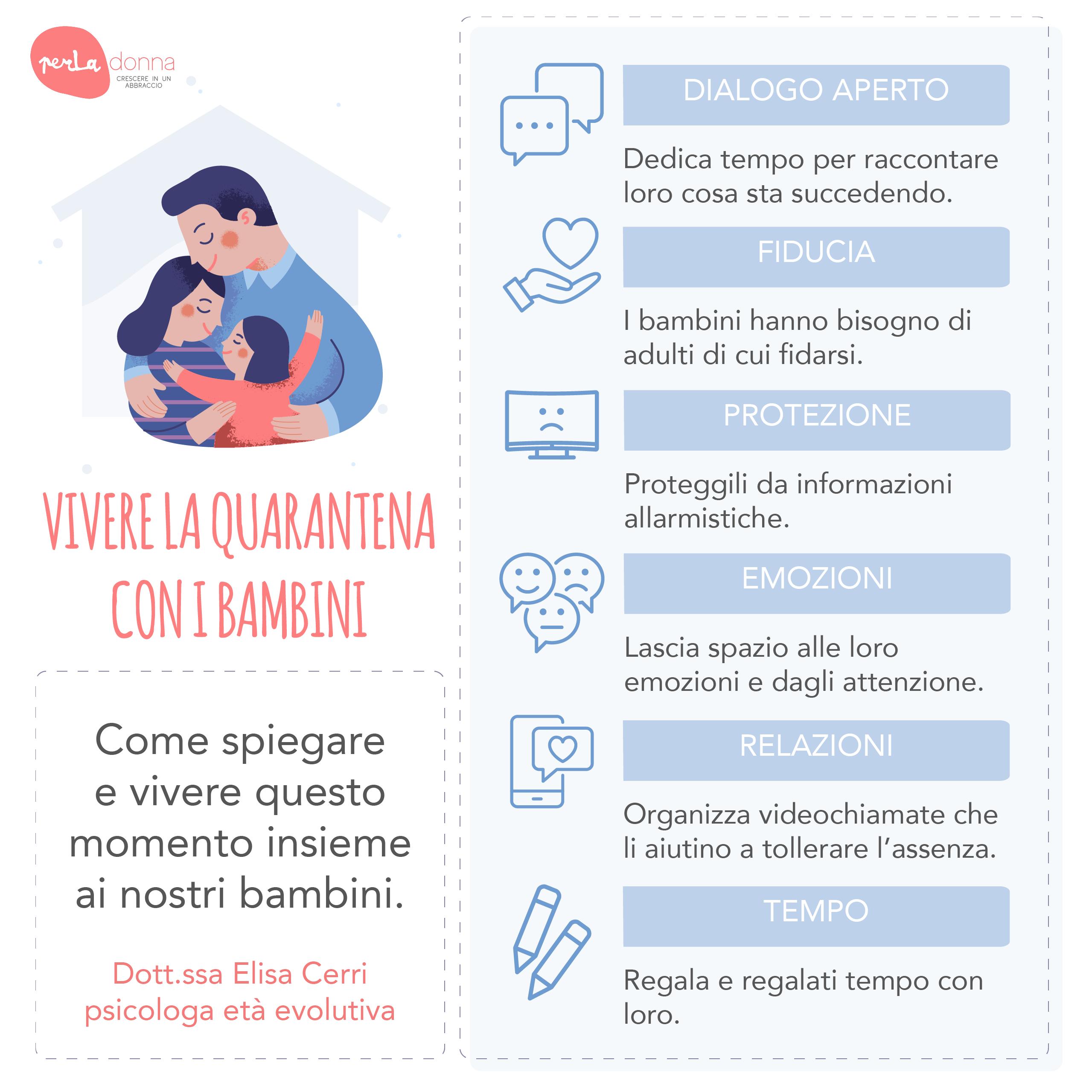 Coronavirus e Bambini: come affrontare la situazione.